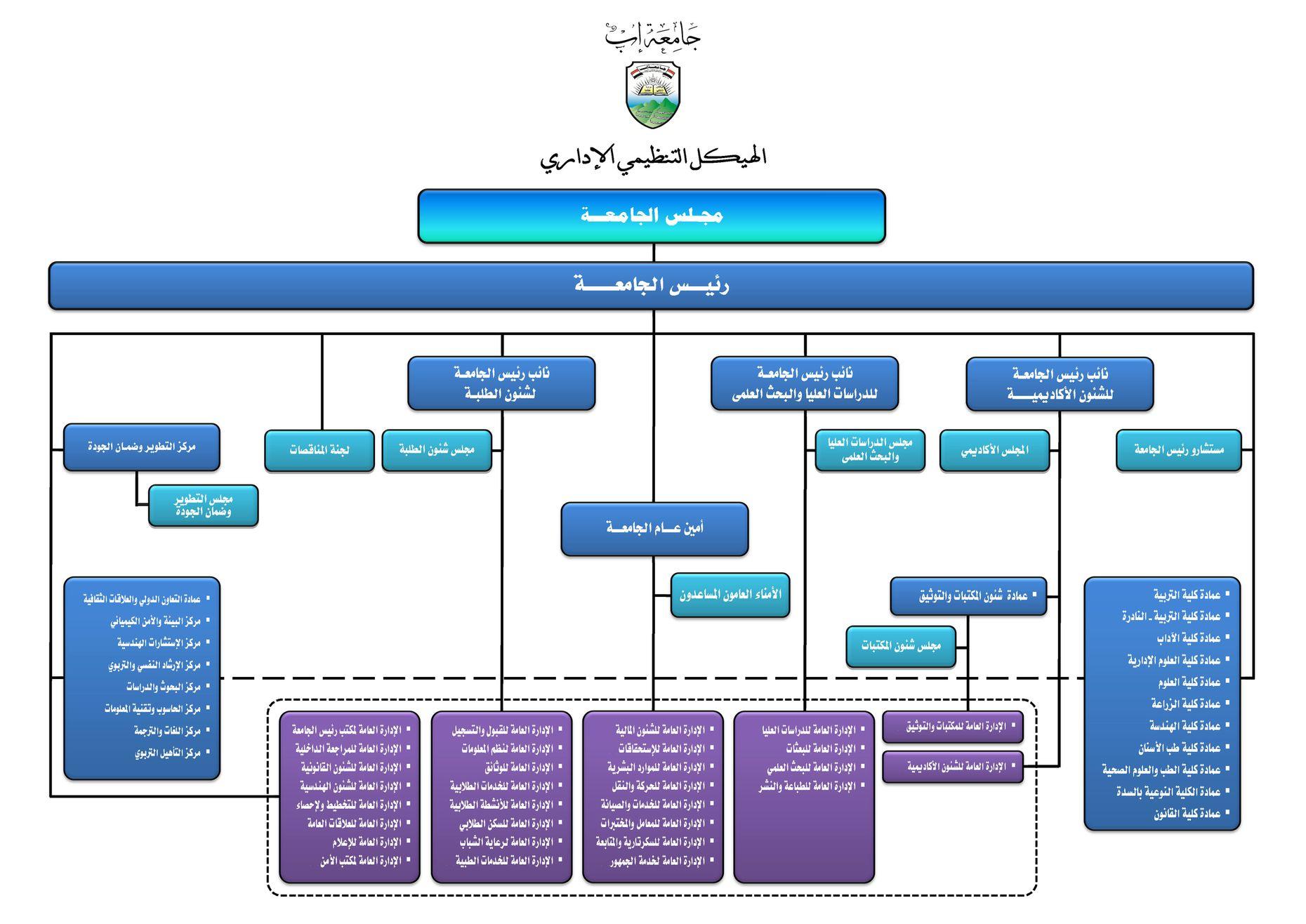 كتاب سلوك تنظيمي pdf